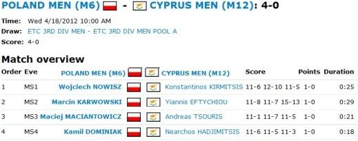 etc_2012_poland-cyprus